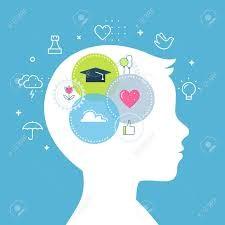 2.9.- La Inteligencia Emocional en el Aula. (Telemático)