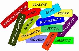 2.1. Tratamiento transversal de la Educación en Valores. (Telemático)