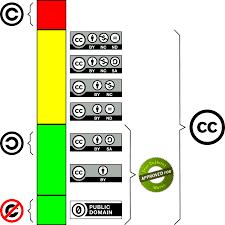 1.3. Derechos y Licencias para la creación, difusión y reutilización de contenidos digitales educativos. (Telemático)